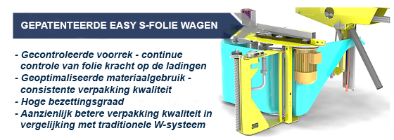 easy-s-wagen