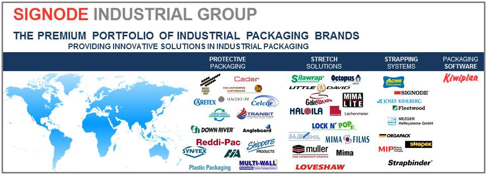 Signode_Industrial_Group_portfolio